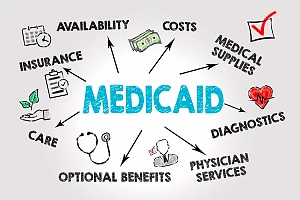 the word medicaid in the middle of the photo with other words surrounding it